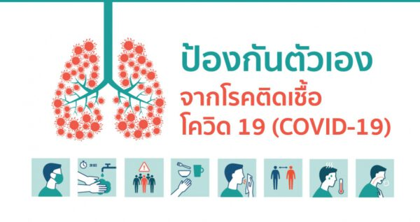 ป้องกันตัวเองจากโรคติดเชื้อโควิด-19 (COVID-19)